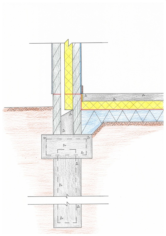 What are the Needs and Functions of Pile Foundation?