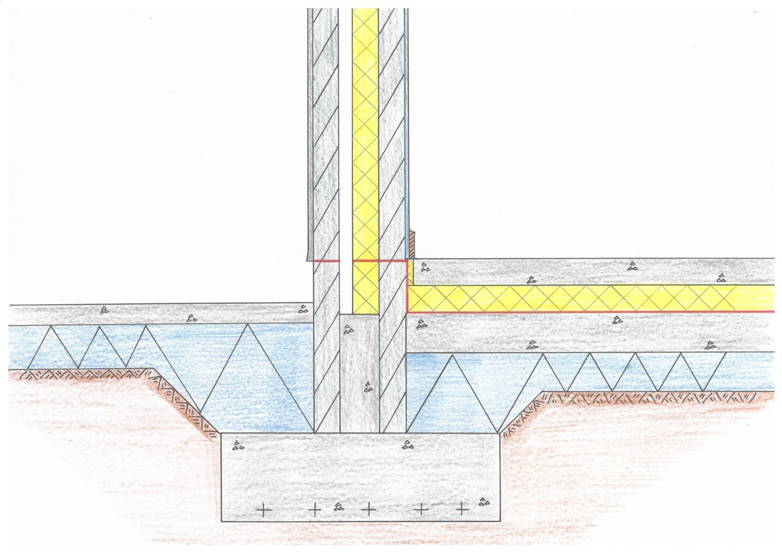 Civil Structural Engineering Strip Foundation Details